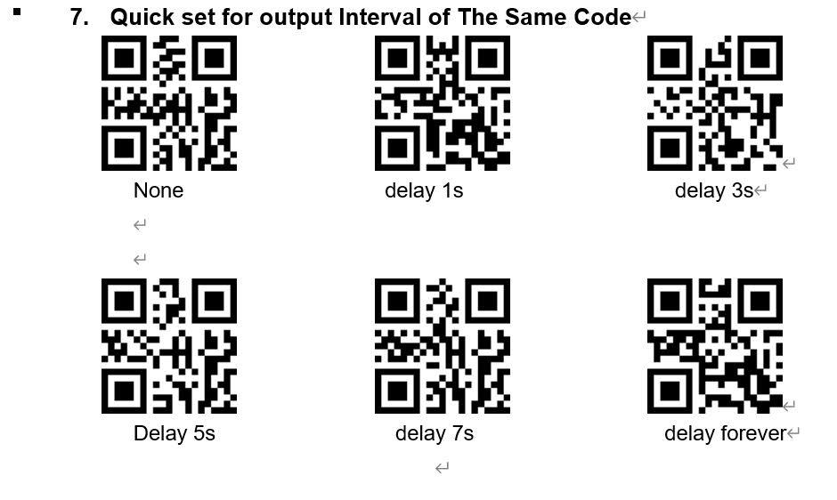 prodleva stejný kód